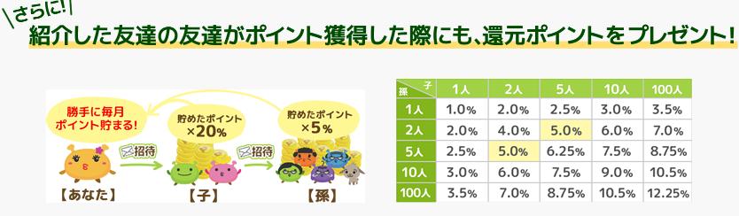 %e3%81%92%e3%82%93%e7%8e%8914