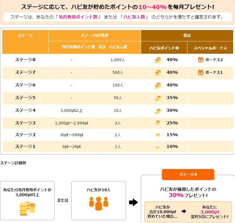 %e3%83%8f%e3%83%94%e5%8f%8b%e9%81%94