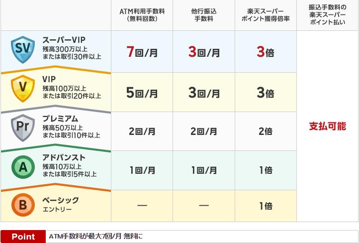 %e6%a5%bd%e5%a4%a9%e9%8a%80%e8%a1%8c1