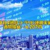 【8月4週目 FXトラリピ運用実績】米中通商協議再開期待によりドル買い先行